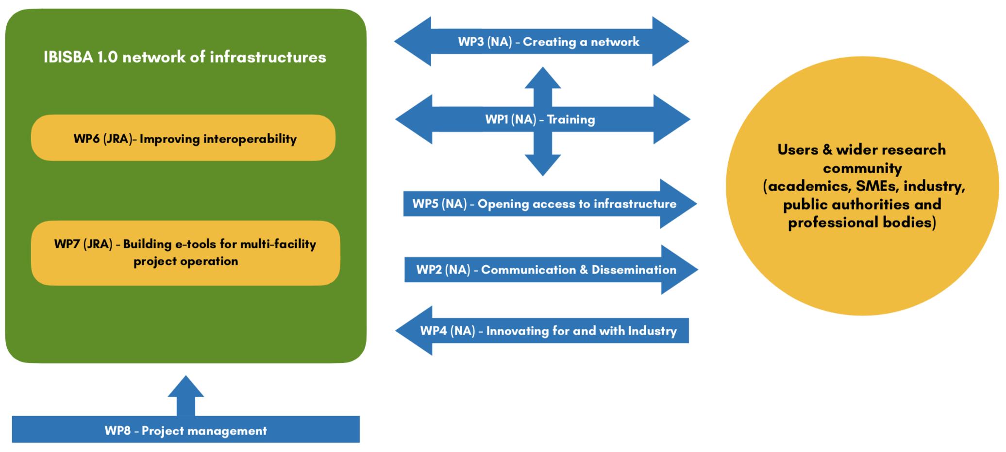 Web structure image
